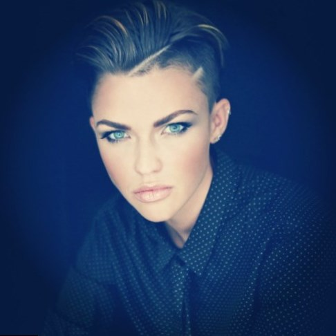 Ruby Rose Top Twenty Celebrity Facts