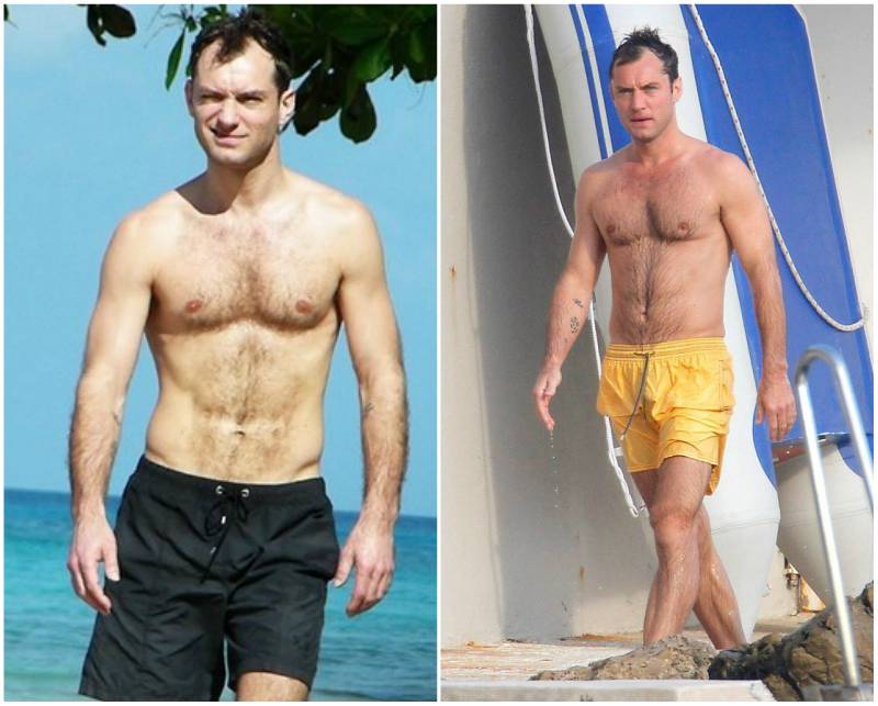 Jude Law's height, weight and body measurements