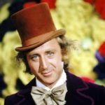 Gene Wilder's height, weight. American icon of acting
